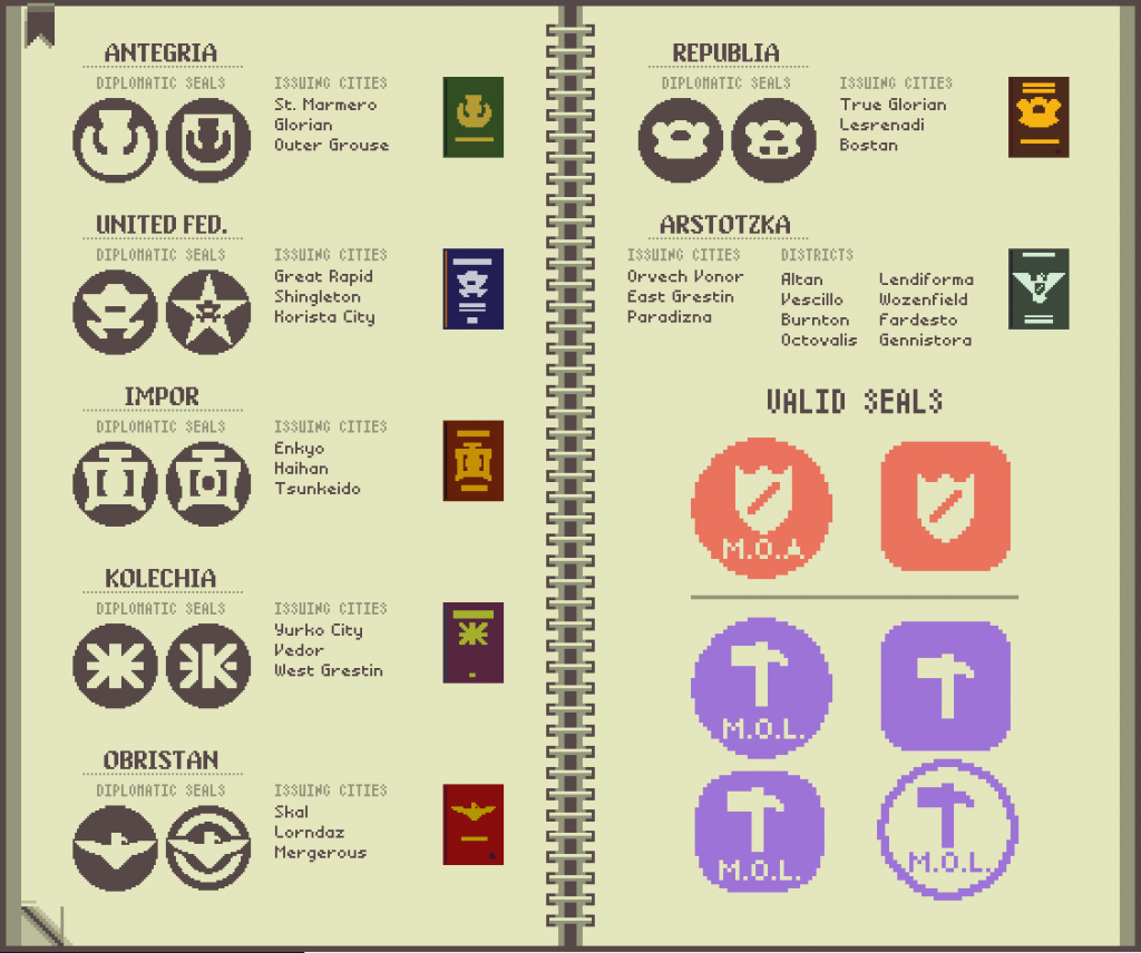 papers please countries